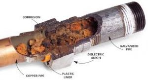 corroded plumbing