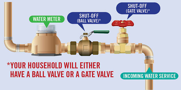 plumbing-tips-from-henderson-plumbers